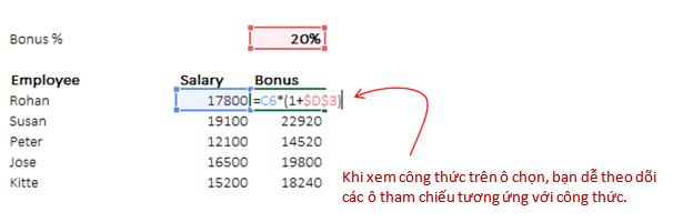 Top 5 thói quen khi sử dụng Excel - Đọc công thức trong Cells