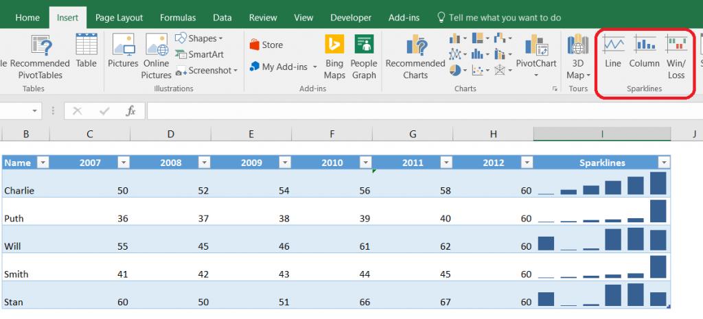 công cụ phân tích trong Excel - Sparklines