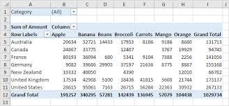 7 công cụ mạnh mẽ nhưng nguy hiểm trong Excel - Pivot Table Refresh