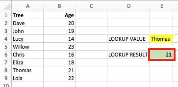 Thay đổi số thứ tự cột tự động trong VLOOKUP - Data Table .1