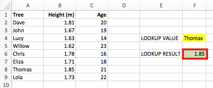 Thay đổi số thứ tự cột tự động trong VLOOKUP - Data Table .2