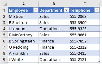 Tự mở rộng vùng dữ liệu VLOOKUP - Excel Tables