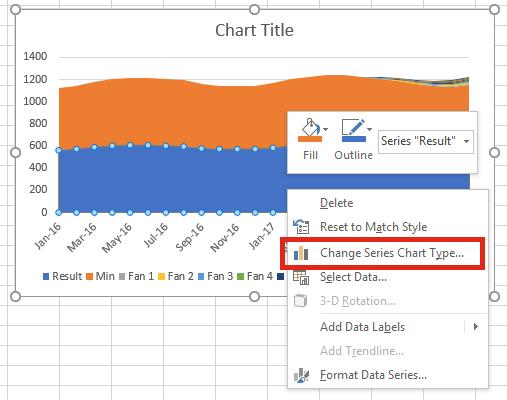 Đồ thị quạt - Change Series Chart Type...