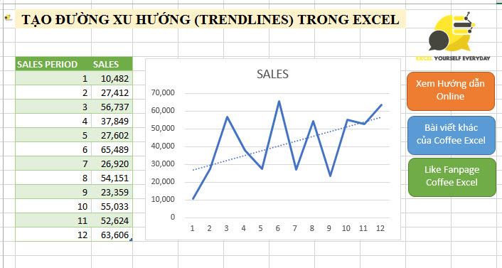 Đường xu hướng - Trendlines