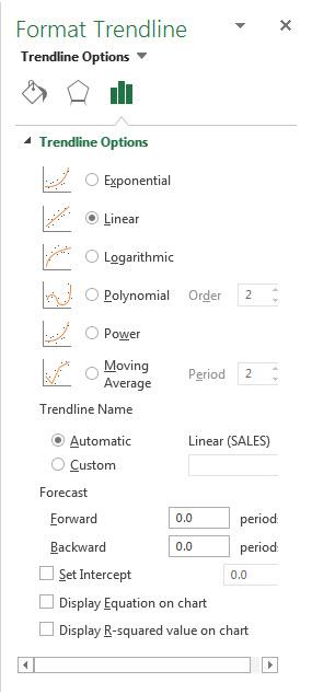 Đường xu hướng - Trendlines Options