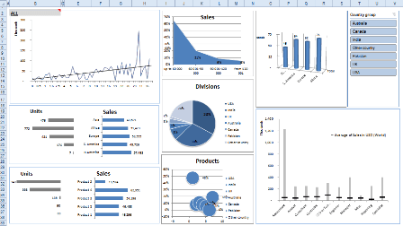 Excel Dashboards