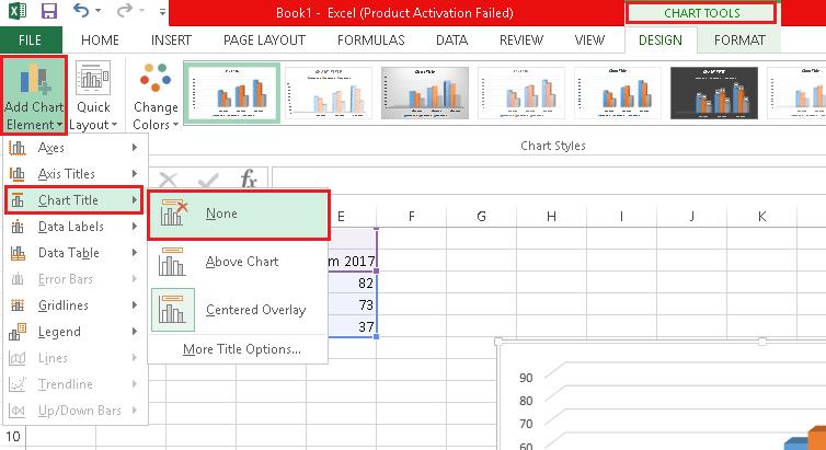 Biểu đồ trong Excel