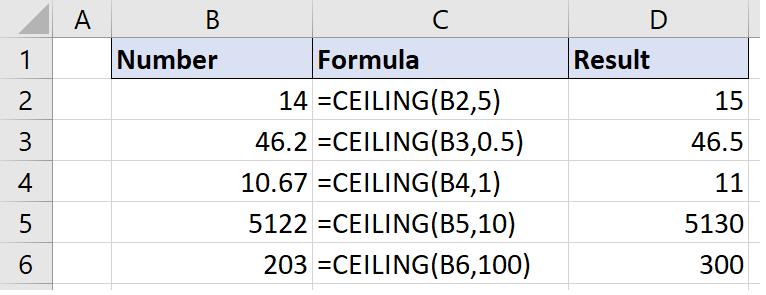 Làm tròn trong Excel