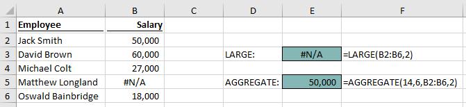 hàm Excel mạnh nhất