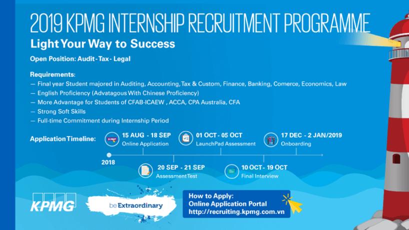 KPMG Internship Program