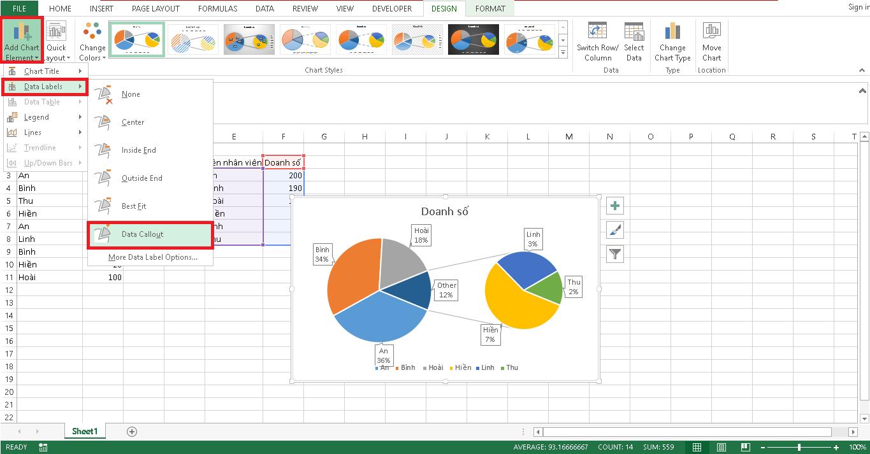 vẽ biểu đồ khi dữ liệu chênh lệch lớn
