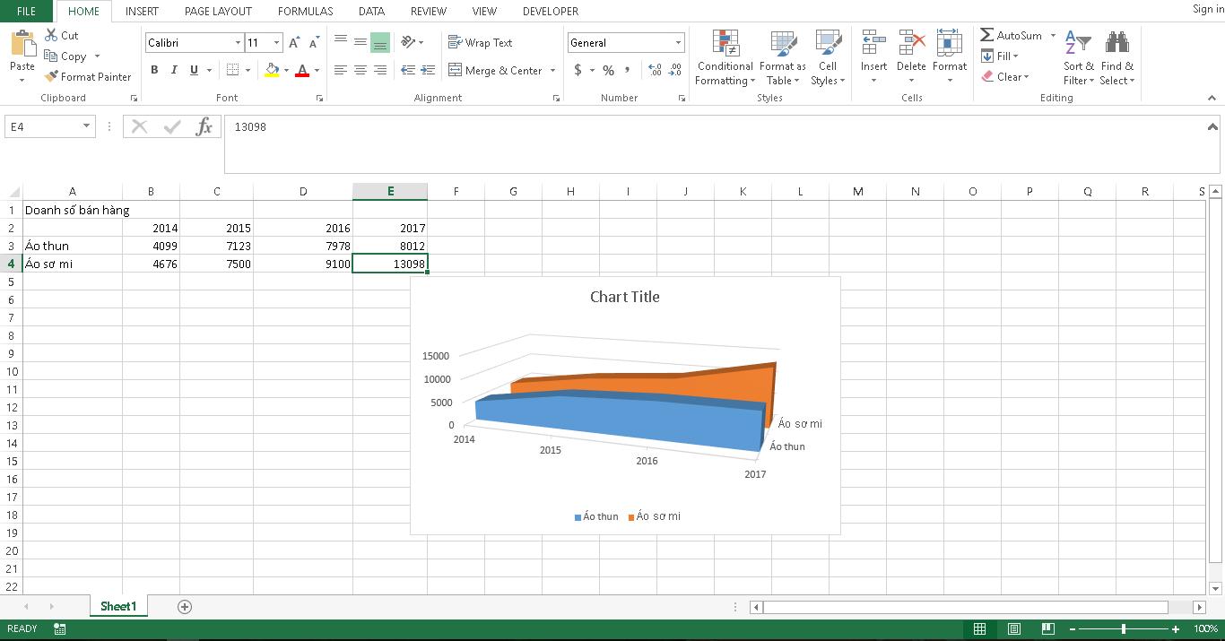 dạng biểu đồ trong Excel
