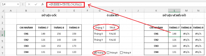 Checkbox trong Excel